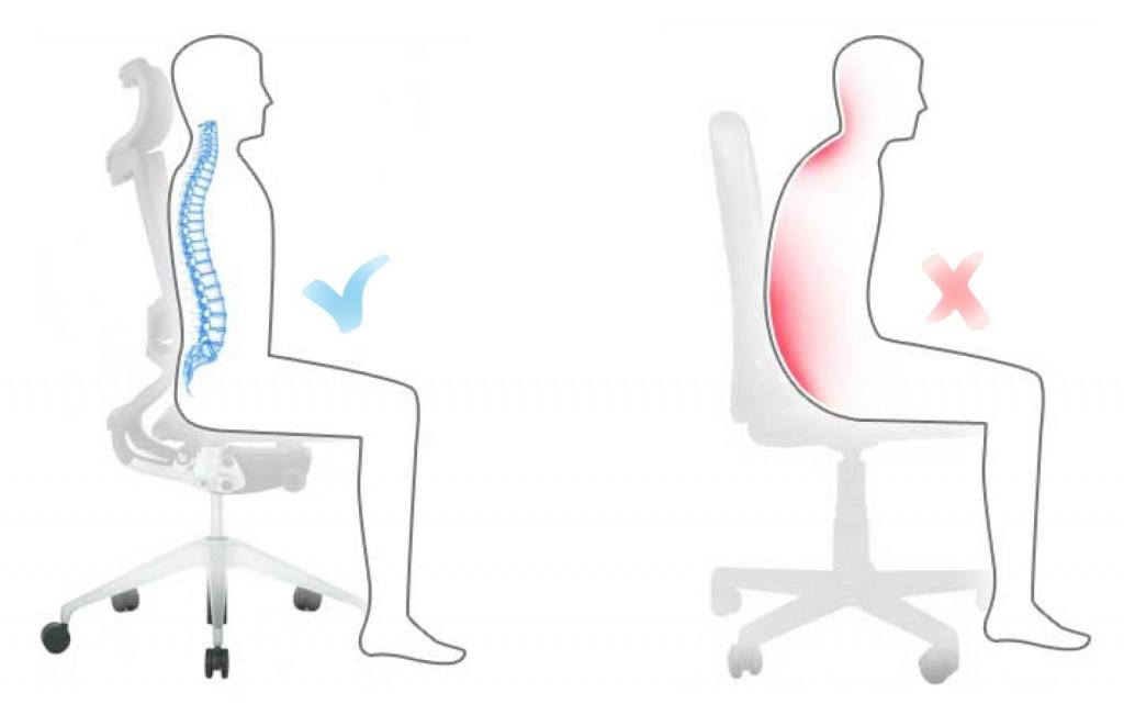 Como-Sentarse-Correctamente